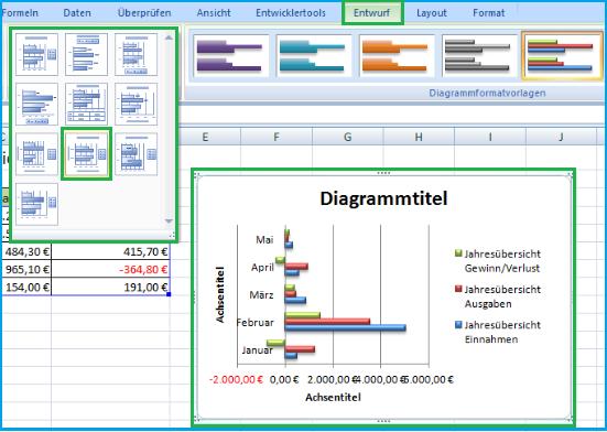 Excel Arbeitsblatt Wechseln Shortcut : Diagramm in excel erstellen und bearbeiten office lernen