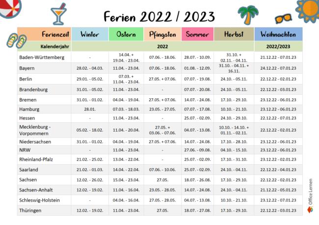Ferien 2022-2023