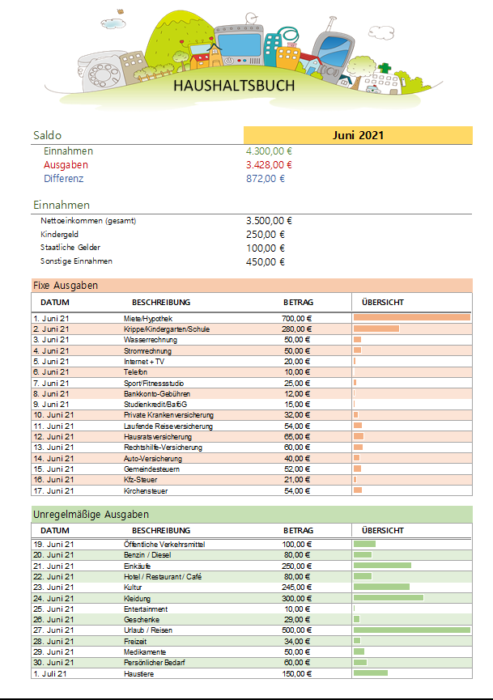 Haushaltsbuch Bunt