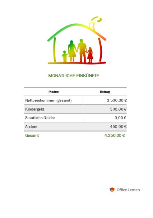 Haushaltsbuch mit Zusammenfassung Einkünfte