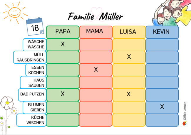 Haushaltsplan Familie
