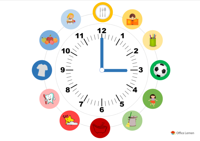 Tagesplan Uhr